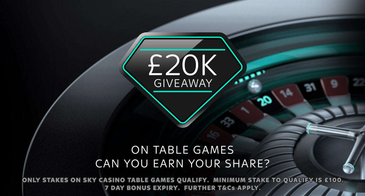 C.O.£20k.Table.Giveaway