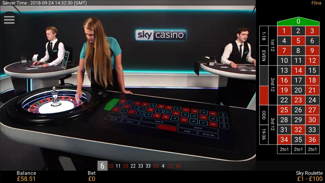 Slot machine market share